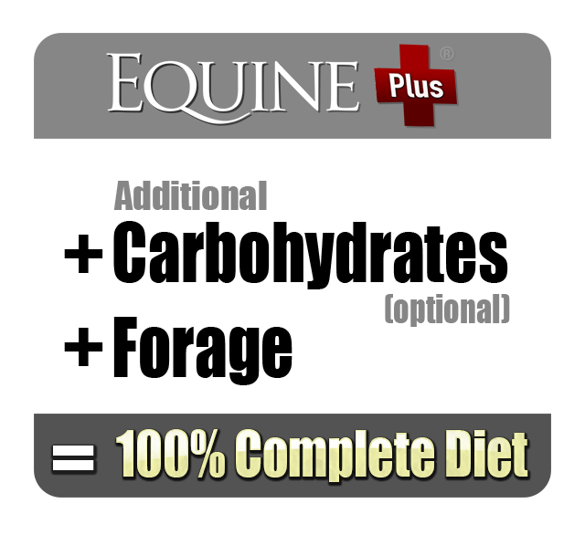 Equine Plus® + Carbohydrates + Forage = Complete Diet